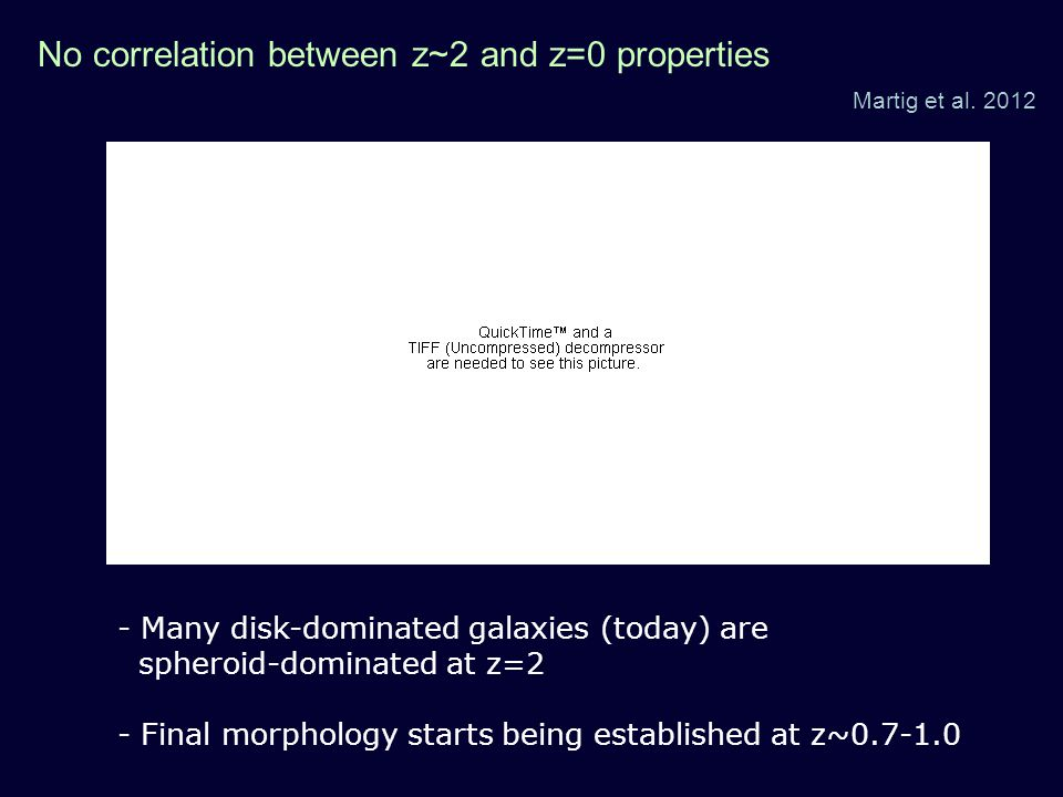 No correlation between z~2 and z=0 properties - Many disk-dominated galaxies (today) are spheroid-dominated at z=2 - Final morphology starts being established at z~0.7-1.0 Martig et al.