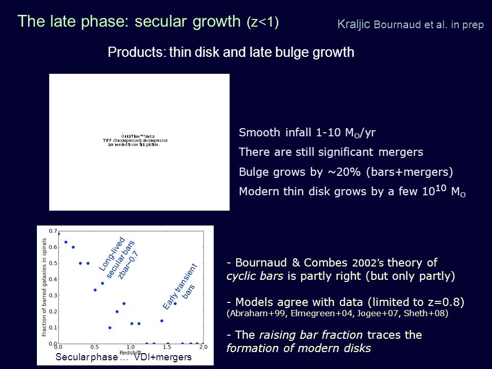 The late phase: secular growth (z<1) Products: thin disk and late bulge growth Smooth infall 1-10 M O /yr There are still significant mergers Bulge gr