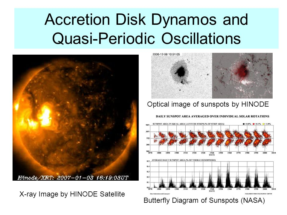 Accretion Disk Dynamos and Quasi-Periodic Oscillations X-ray Image by HINODE Satellite Butterfly Diagram of Sunspots (NASA) Optical image of sunspots by HINODE