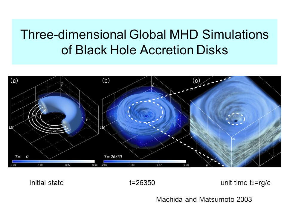 Outflows from Accretion Disks 6