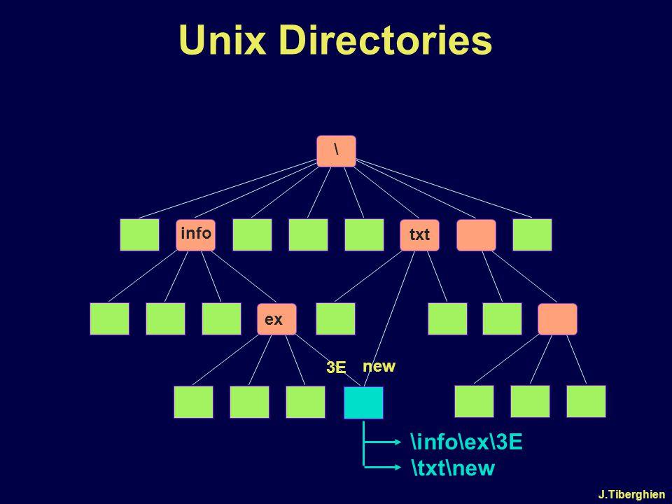 J.Tiberghien Unix Directories \ info ex 3E \info\ex\3E txt \txt\new new