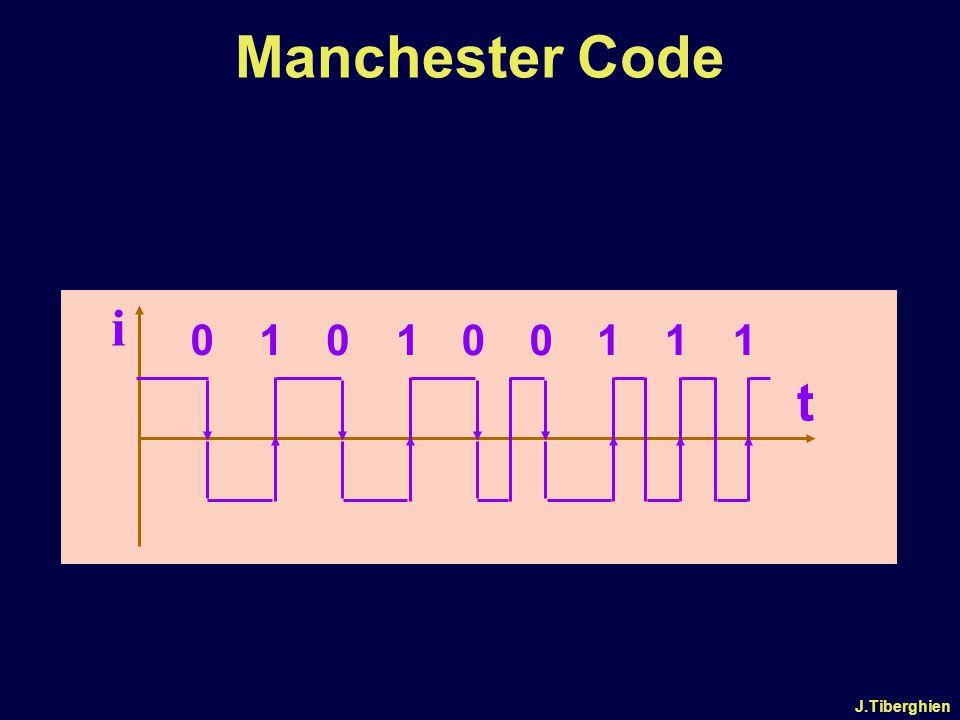 J.Tiberghien Manchester Code 0 00011111 i t