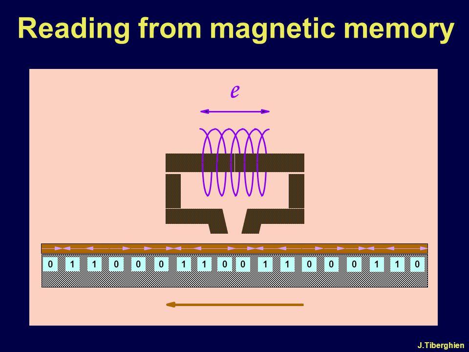 J.Tiberghien Reading from magnetic memory e 000001111 000001111