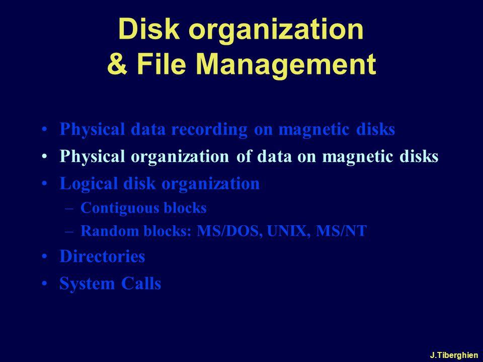 J.Tiberghien Disk Organization Sector Track Cylinder
