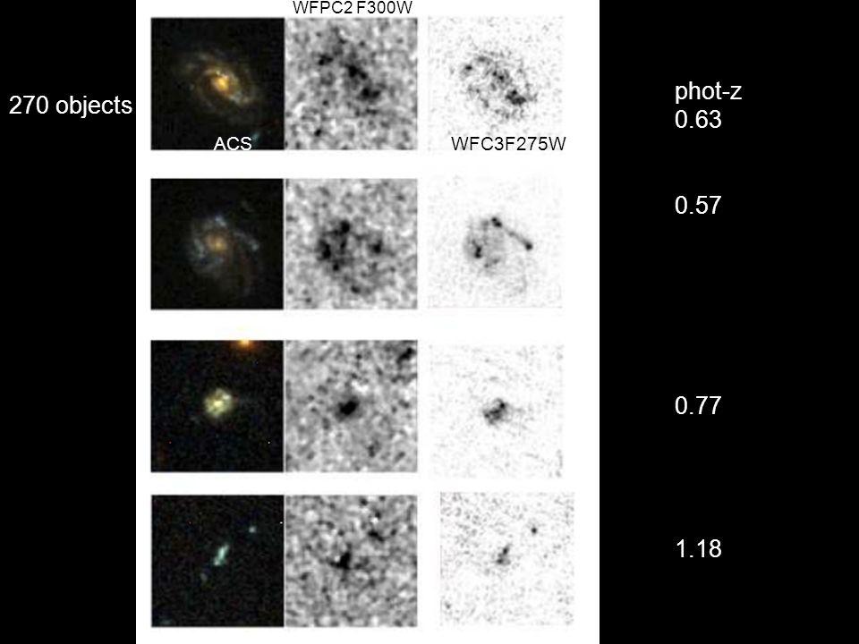 ACS WFC3F275W WFPC2 F300W phot-z 0.63 0.57 0.77 1.18 270 objects