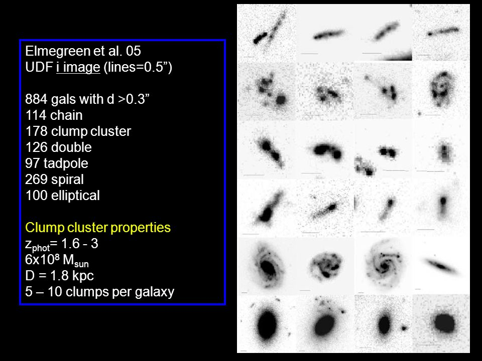 Elmegreen et al. 05 UDF i image (lines=0.5) 884 gals with d >0.3 114 chain 178 clump cluster 126 double 97 tadpole 269 spiral 100 elliptical Clump clu