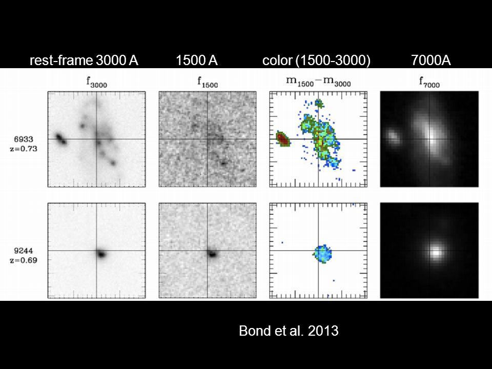 rest-frame 3000 A 1500 A color (1500-3000) 7000A Bond et al. 2013