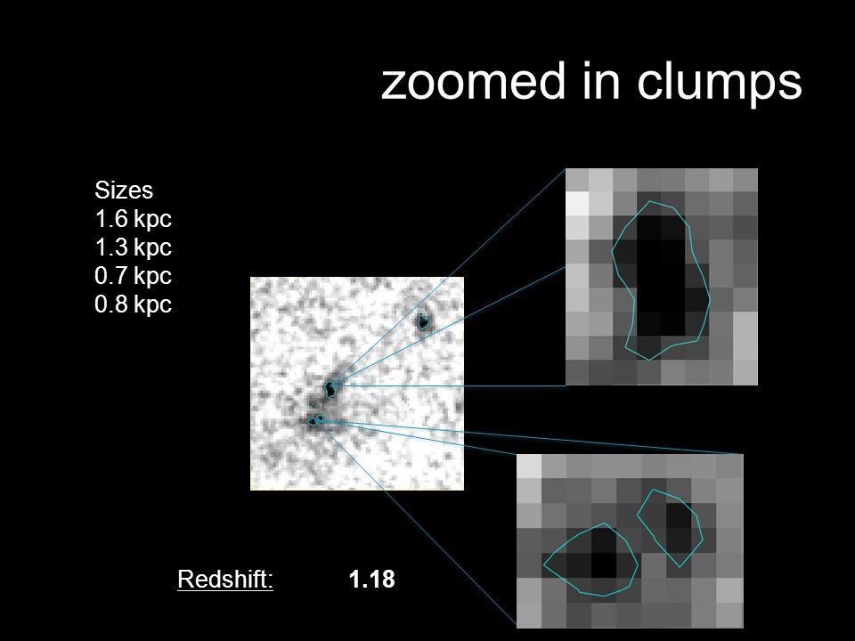 zoomed in clumps Redshift:1.18 Sizes 1.6 kpc 1.3 kpc 0.7 kpc 0.8 kpc