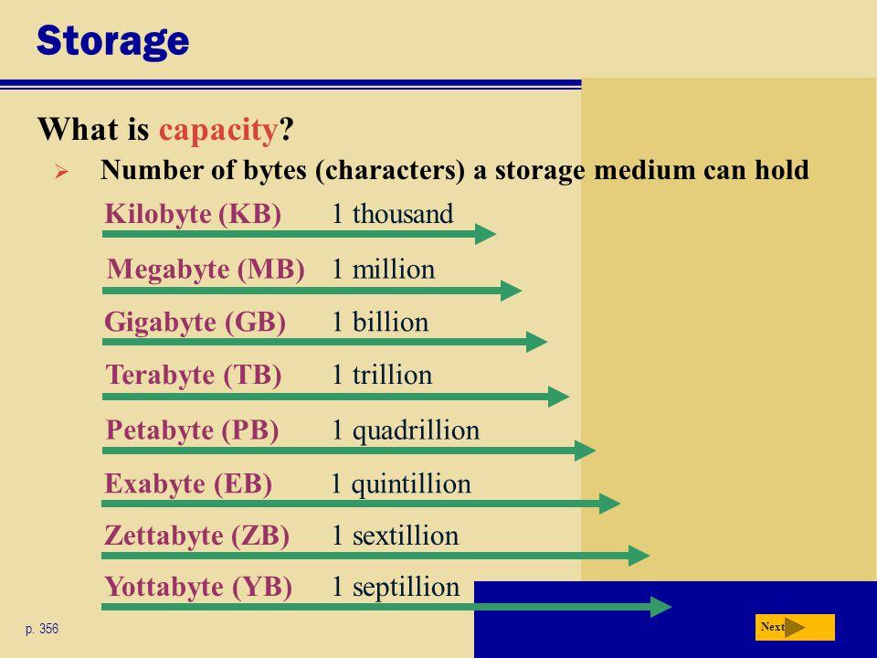 Storage What is capacity.p.