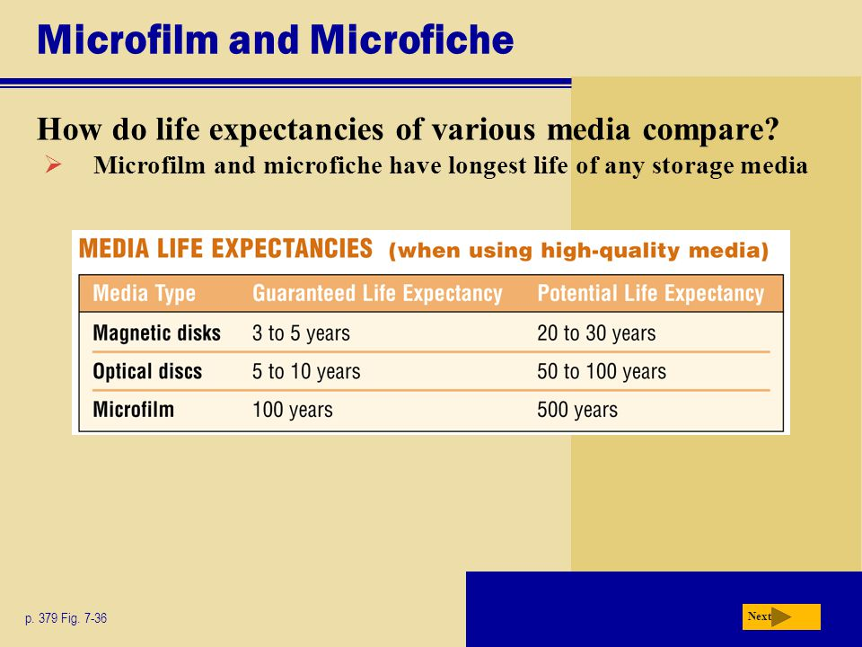 Microfilm and Microfiche How do life expectancies of various media compare.