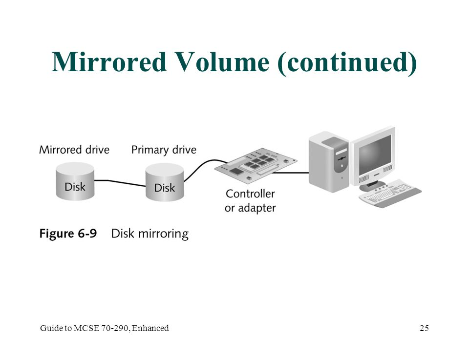 Guide to MCSE , Enhanced25 Mirrored Volume (continued)