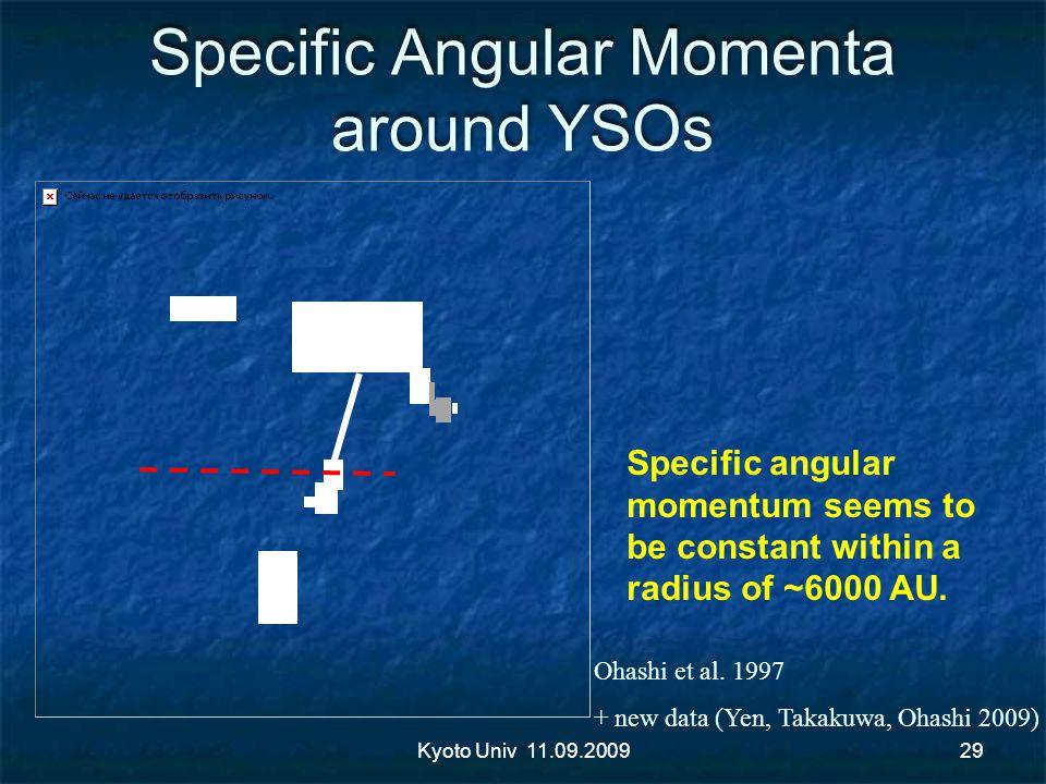 Specific Angular Momenta around YSOs Kyoto Univ 11.09.200929 Ohashi et al. 1997 + new data (Yen, Takakuwa, Ohashi 2009) Specific angular momentum seem