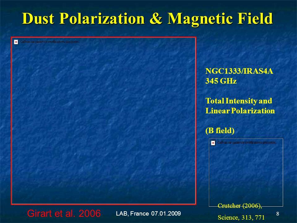 8 NGC1333/IRAS4A 345 GHz Total Intensity and Linear Polarization (B field) Dust Polarization & Magnetic Field Girart et al. 2006 Crutcher (2006), Scie