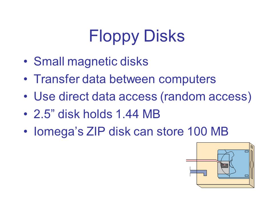 Floppy Disks Small magnetic disks Transfer data between computers Use direct data access (random access) 2.5 disk holds 1.44 MB Iomegas ZIP disk can s