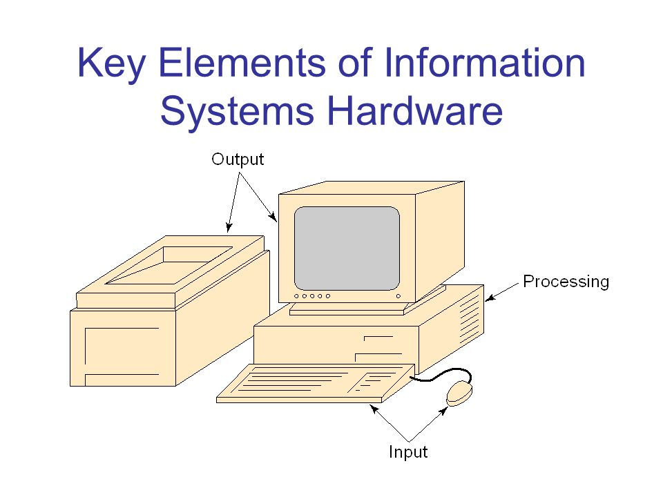 Key Elements of Information Systems Hardware