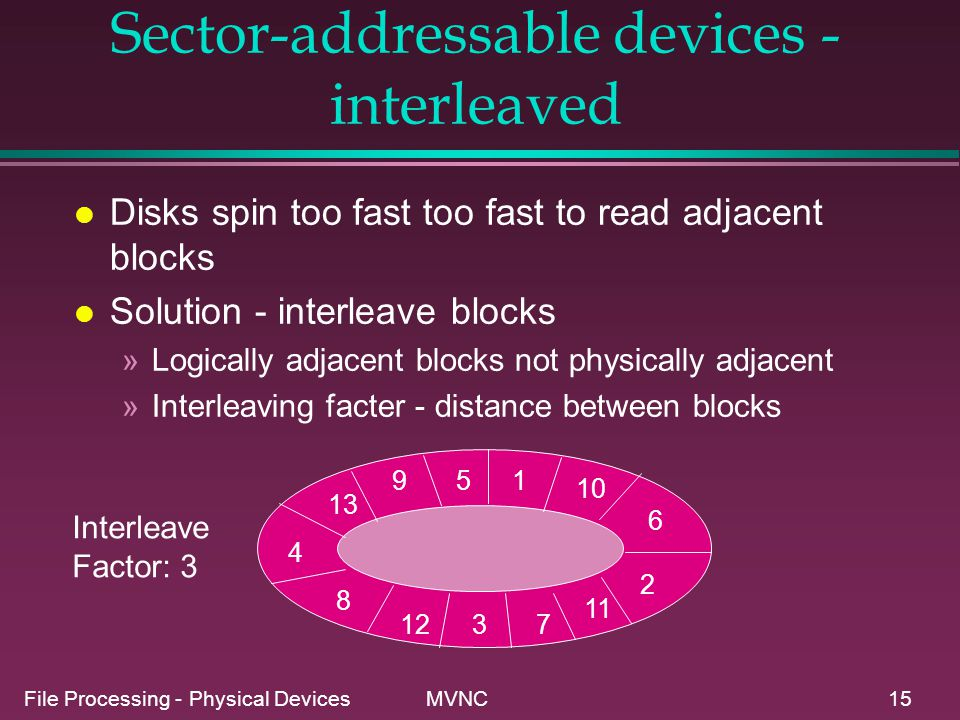 File Processing - Physical Devices MVNC15 Sector-addressable devices - interleaved l Disks spin too fast too fast to read adjacent blocks l Solution -
