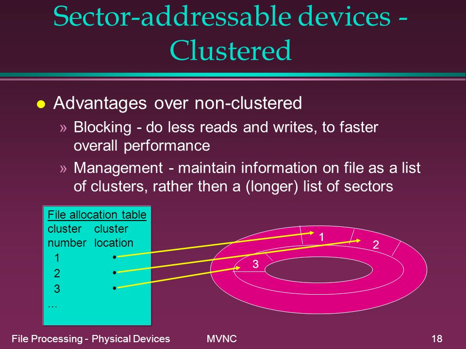 File Processing - Physical Devices MVNC18 Sector-addressable devices - Clustered l Advantages over non-clustered »Blocking - do less reads and writes,