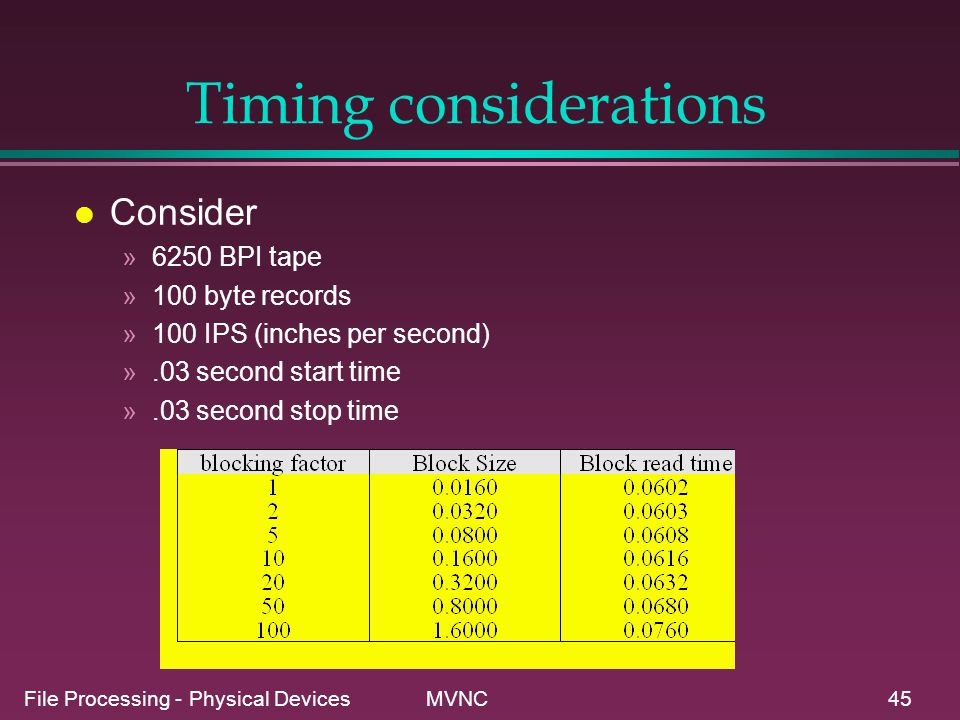 File Processing - Physical Devices MVNC45 Timing considerations l Consider »6250 BPI tape »100 byte records »100 IPS (inches per second) ».03 second s