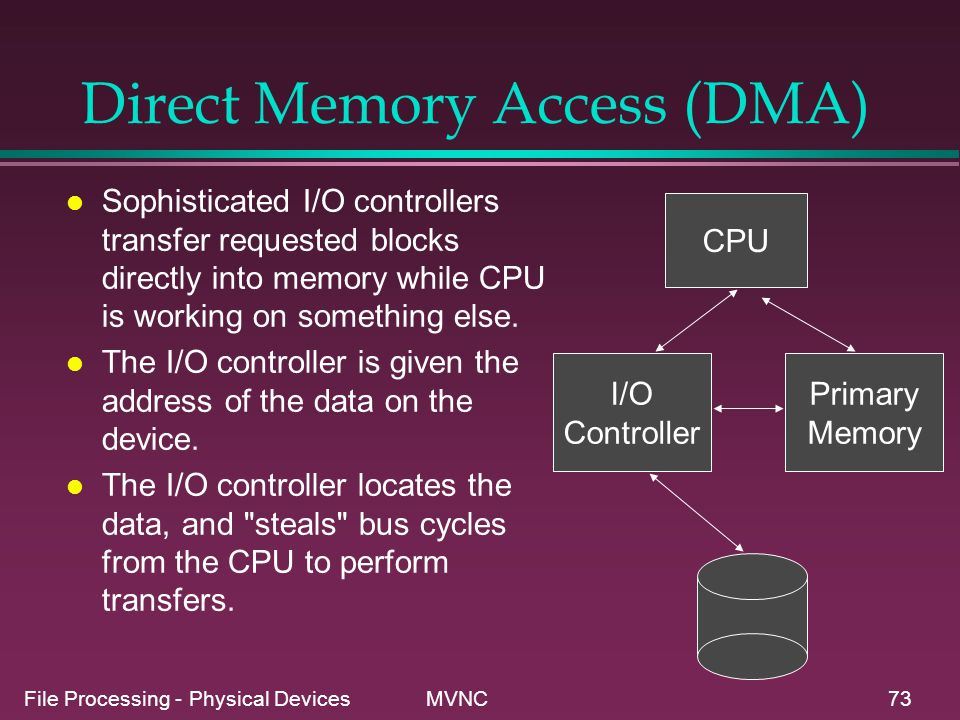 File Processing - Physical Devices MVNC73 Direct Memory Access (DMA) l Sophisticated I/O controllers transfer requested blocks directly into memory wh