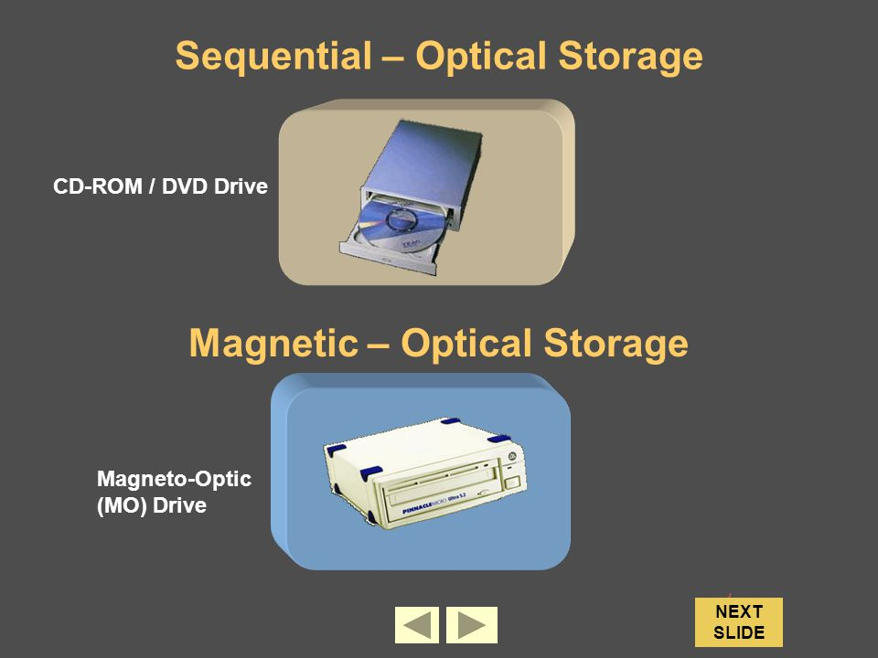 CD-ROM / DVD Drive Magneto-Optic (MO) Drive NEXT SLIDE Sequential – Optical Storage Magnetic – Optical Storage