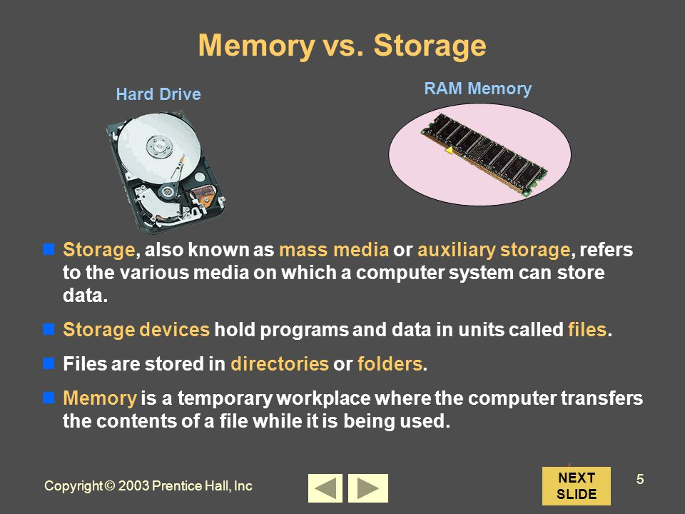 Copyright © 2003 Prentice Hall, Inc 5 Hard Drive RAM Memory NEXT SLIDE Memory vs.