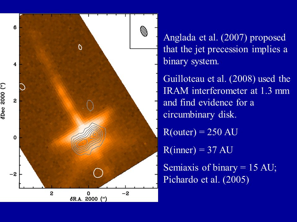 Anglada et al. (2007) proposed that the jet precession implies a binary system.