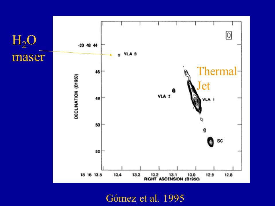 H 2 O maser Gómez et al. 1995 Thermal Jet