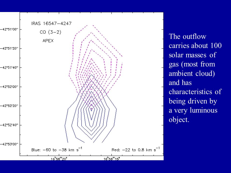 The outflow carries about 100 solar masses of gas (most from ambient cloud) and has characteristics of being driven by a very luminous object.