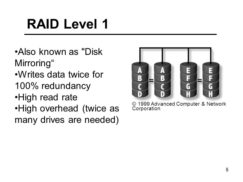 6 RAID Level 3/4 © 1999 Advanced Computer & Network Corporation Stripes data across multiple drives Provides a parity drive for recovery RAID 3 stripes at byte level; RAID 4 stripes at block level