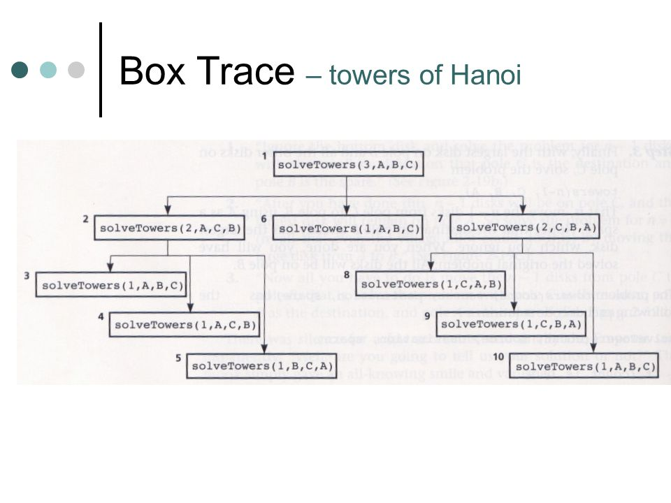 Box Trace – towers of Hanoi