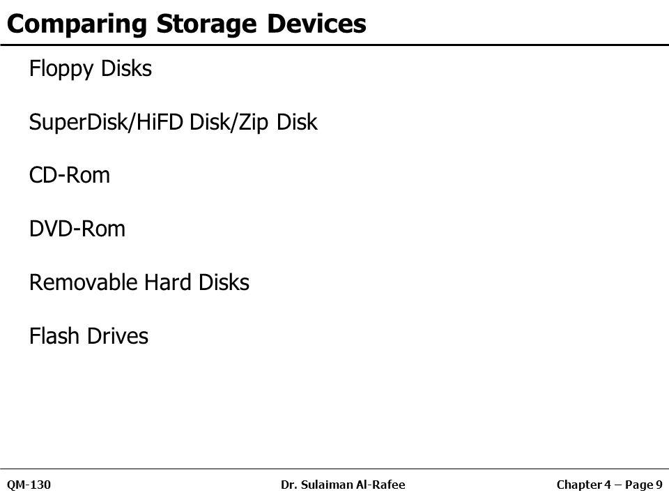 Chapter 4 – Page 9QM-130Dr. Sulaiman Al-Rafee Comparing Storage Devices Floppy Disks SuperDisk/HiFD Disk/Zip Disk CD-Rom DVD-Rom Removable Hard Disks