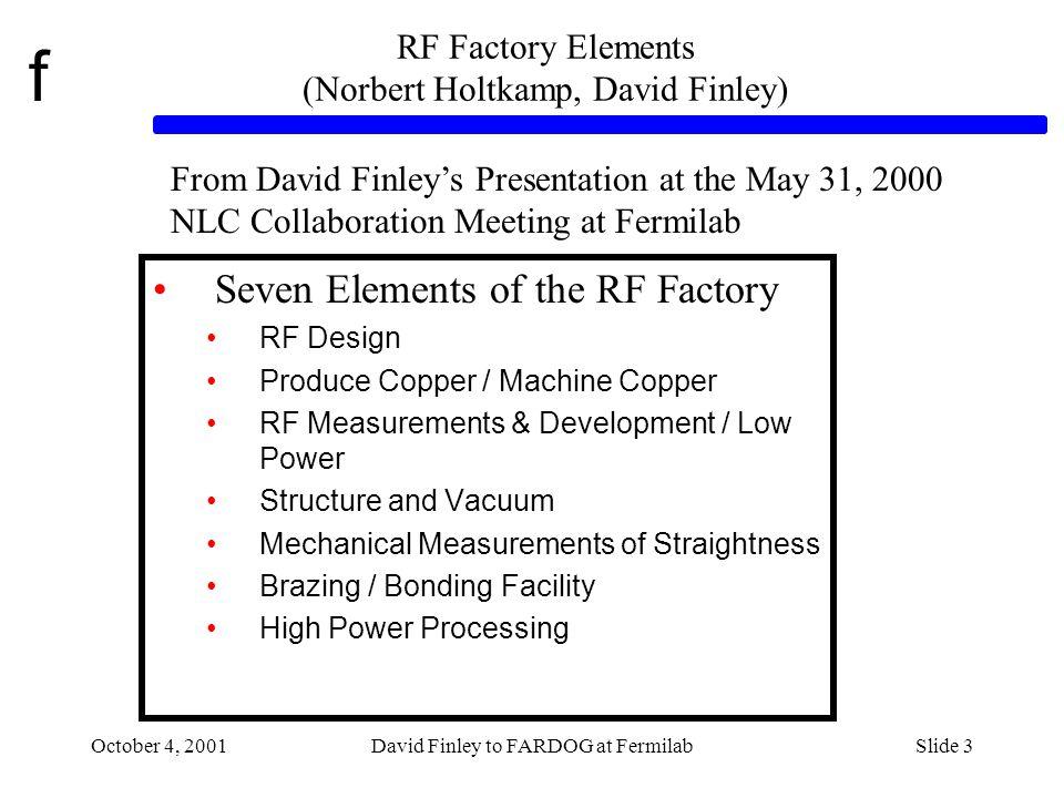 f October 4, 2001David Finley to FARDOG at FermilabSlide 14 RF Measurements on FXA-001 (Gennady Romanov, Ding Sun, Ivan Gonin, Timergali Khabiboulline) Bead pull setup in RF Factory Clean Room A.