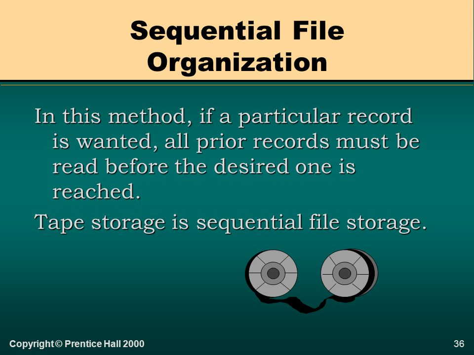35Copyright © Prentice Hall 2000 File Organization There are three major methods of storing files in secondary storage: SequentialSequential DirectDirect IndexedIndexed