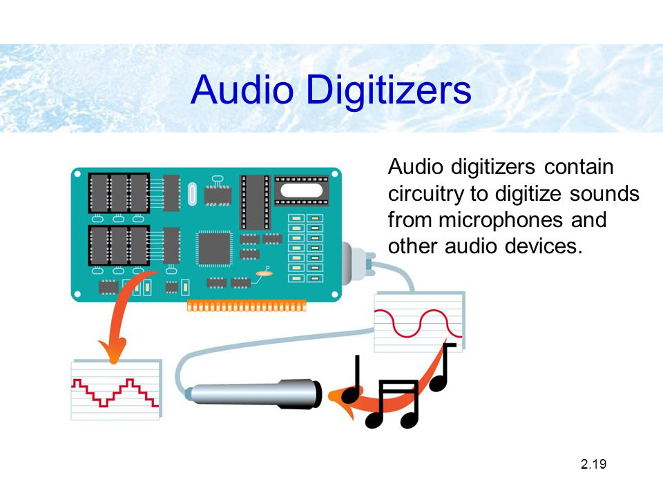 2.19 Audio Digitizers Audio digitizers contain circuitry to digitize sounds from microphones and other audio devices.