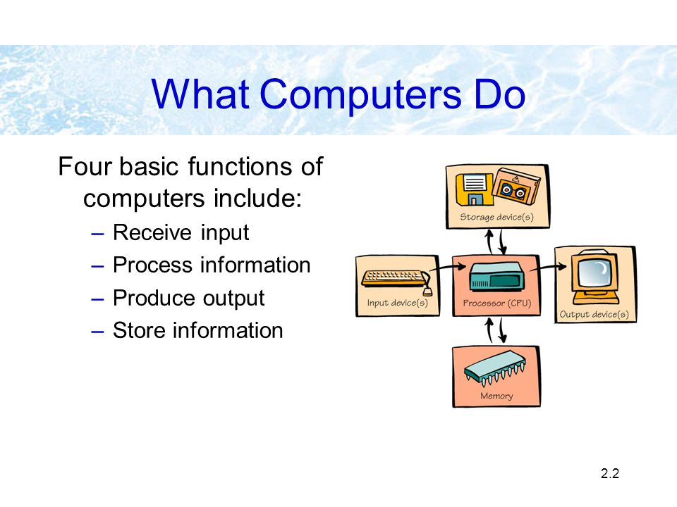 2.43 Storage Capacity A single CD-ROM can hold as much information as 450 1440K diskettes 500 books (text only)