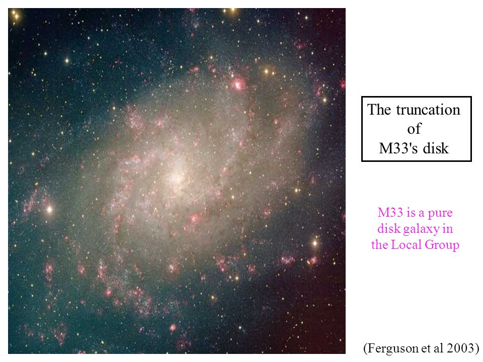 What is the origin of this disk truncation - very common Kregel et al (2001) find R max /h R = 3.6 ± 0.6 for 34 edge-on disk galaxies