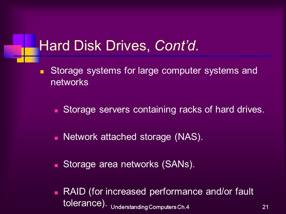 Understanding Computers Ch.421 Hard Disk Drives, Contd.