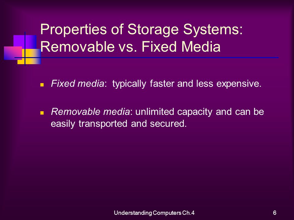 Understanding Computers Ch.46 Properties of Storage Systems: Removable vs.