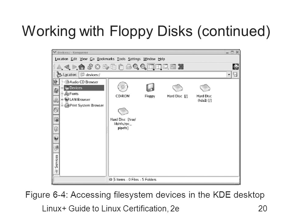 Linux+ Guide to Linux Certification, 2e20 Working with Floppy Disks (continued) Figure 6-4: Accessing filesystem devices in the KDE desktop