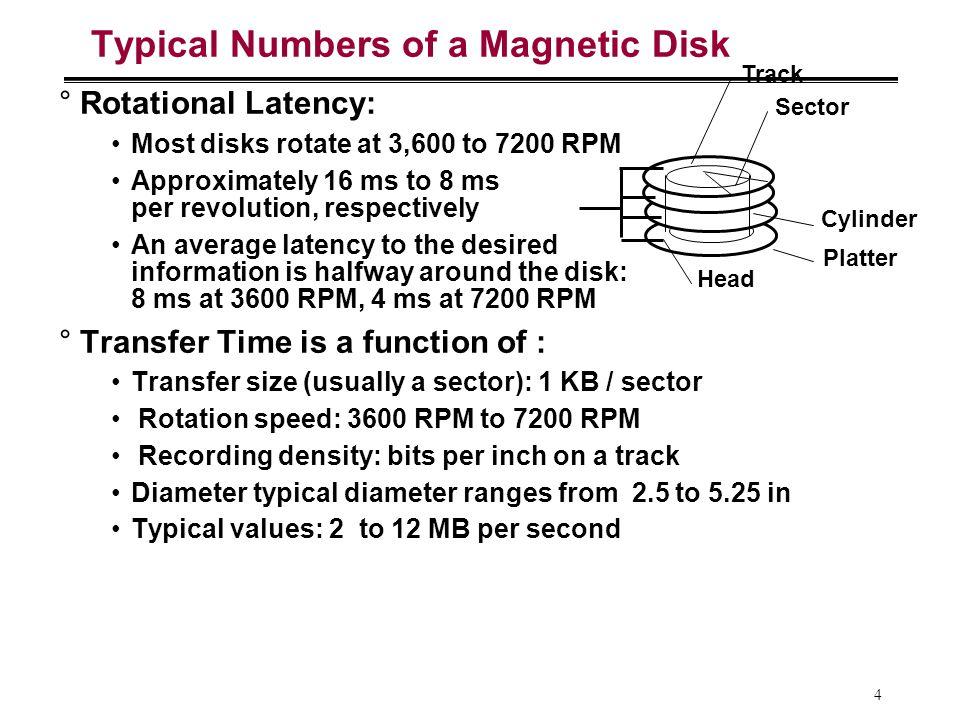 25 Redundant Arrays of Inexpensive Disks RAID 5: High I/O Rate Interleaved Parity Independent writes possible because of interleaved parity Independent writes possible because of interleaved parity D0D1D2 D3 P D4D5D6 P D7 D8D9P D10 D11 D12PD13 D14 D15 PD16D17 D18 D19 D20D21D22 D23 P..............................