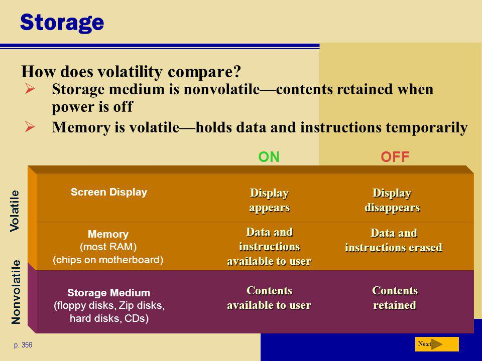 Putting It All Together What are recommended storage devices for small office/home office (SOHO) users.