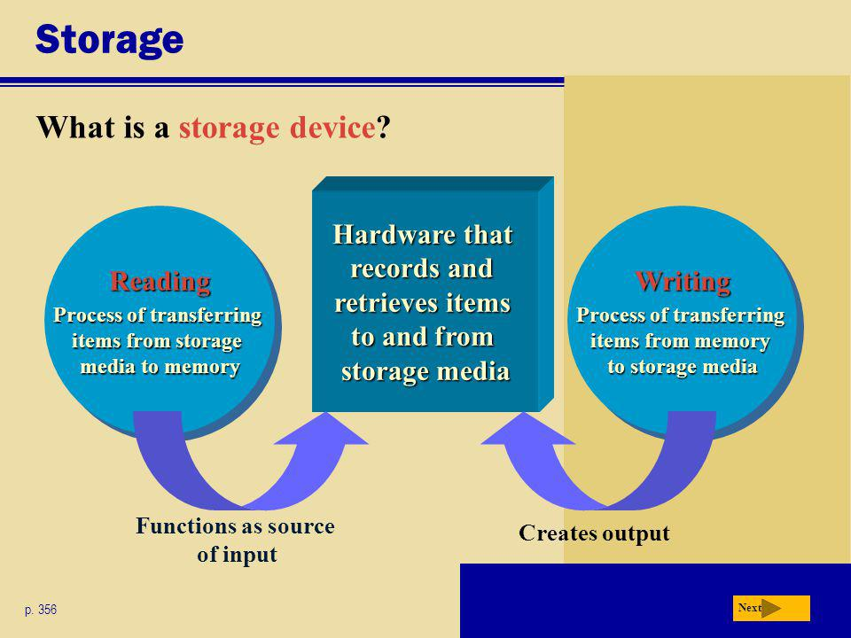 Storage What is access time.p. 357 Fig.