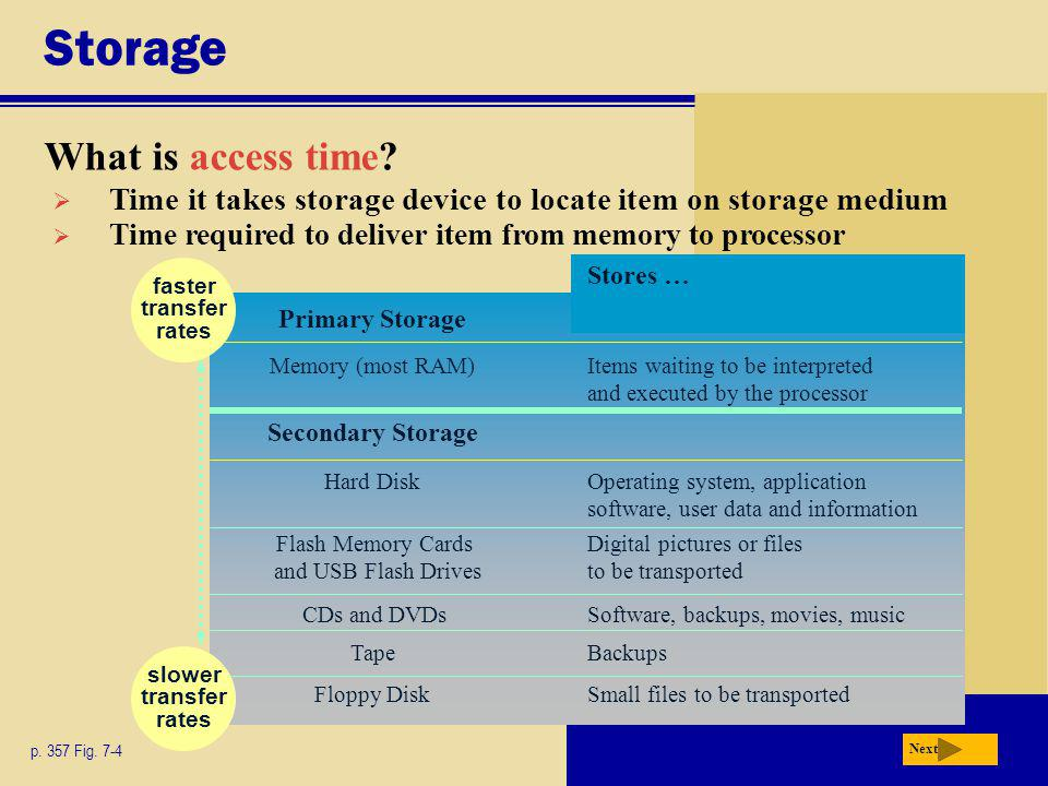 Putting It All Together What are recommended storage devices for power users.