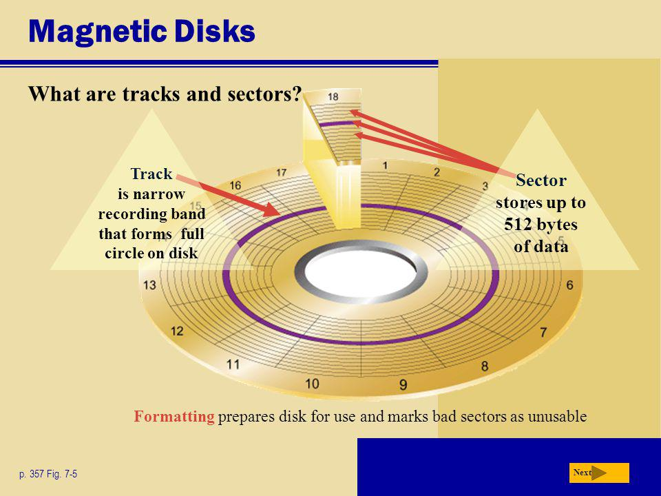 Magnetic Disks What is a head crash.p. 362 Fig.