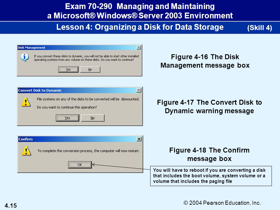 4.15 © 2004 Pearson Education, Inc. Exam 70-290 Managing and Maintaining a Microsoft® Windows® Server 2003 Environment Lesson 4: Organizing a Disk for