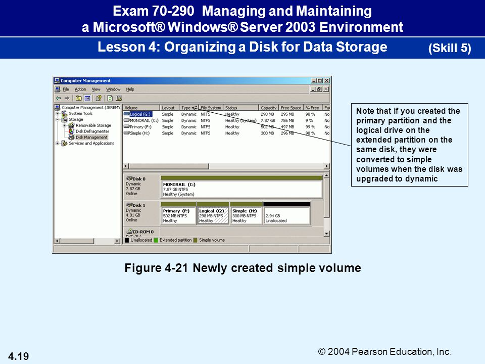 4.19 © 2004 Pearson Education, Inc. Exam 70-290 Managing and Maintaining a Microsoft® Windows® Server 2003 Environment Lesson 4: Organizing a Disk for