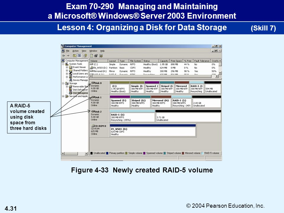 4.31 © 2004 Pearson Education, Inc. Exam 70-290 Managing and Maintaining a Microsoft® Windows® Server 2003 Environment Lesson 4: Organizing a Disk for