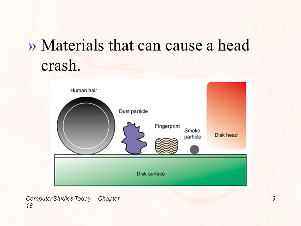 Computer Studies Today Chapter 18 9 »Materials that can cause a head crash.