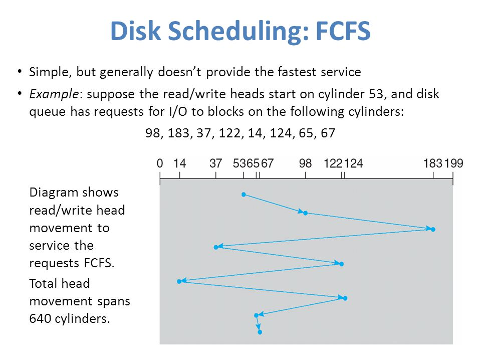 Disk Scheduling: FCFS Simple, but generally doesnt provide the fastest service Example: suppose the read/write heads start on cylinder 53, and disk qu