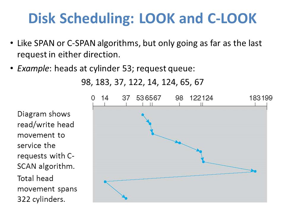 Disk Scheduling: LOOK and C-LOOK Like SPAN or C-SPAN algorithms, but only going as far as the last request in either direction. Example: heads at cyli